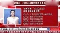 《双色球快报》第2016093期
