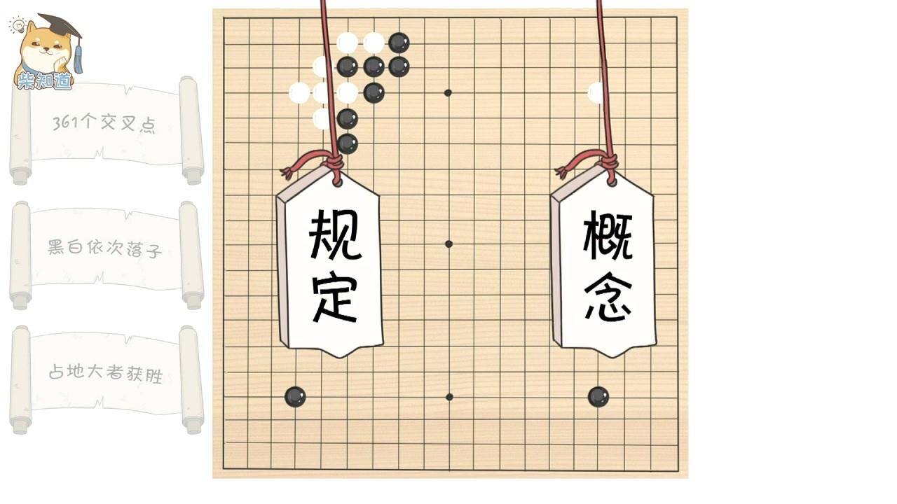 4分钟了解围棋规则:柯洁输给AlphaGo的1/4子是啥意思