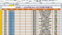 041_智能的数据分列,[www.mintadpole.com]