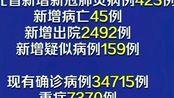 2月28日湖北新增423例确诊病例,新增病亡45例