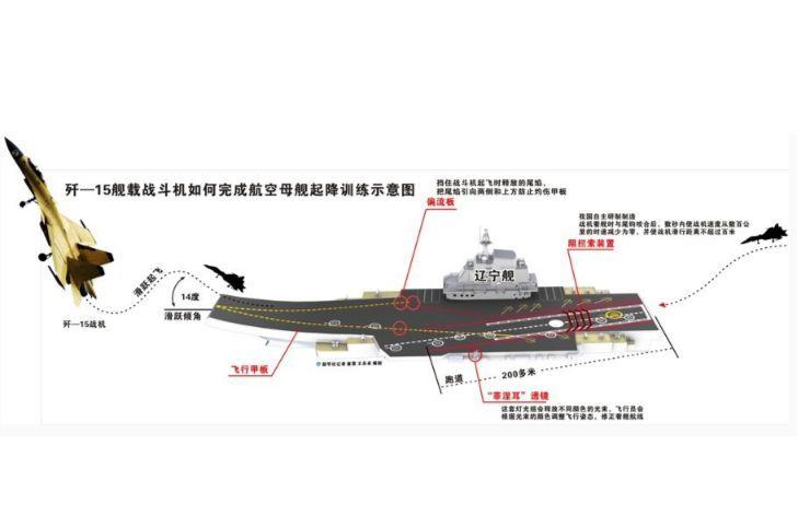 【前哨观察】航空母舰的攻防密码
