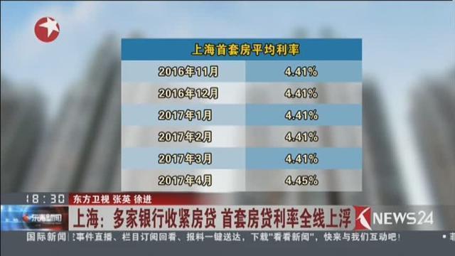 京沪部分银行收紧房贷