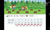 小学数学微课《5的乘法口诀》 (荔园外国语小学 江雪娇)