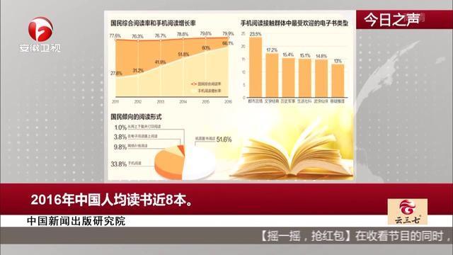 中国新闻出版研究院:2016年中国人均读书近8本