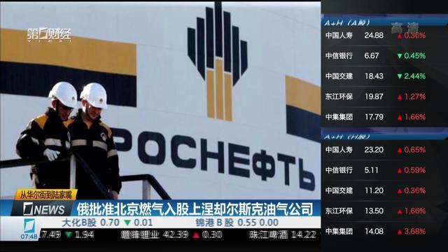 俄批准北京燃气入股上涅却尔斯克油气公司