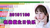 【杨紫】2019十月女艺人百度指数排行TOP30【数据可视化】
