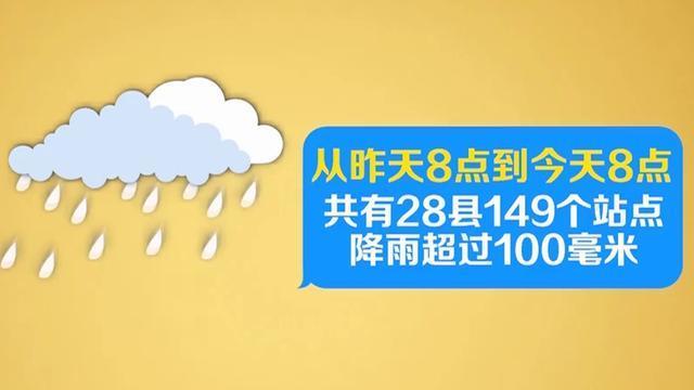 湘江、资水、沅水多个站点超警戒水位