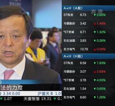 香港证监会与港交所就创业板问题展开咨询