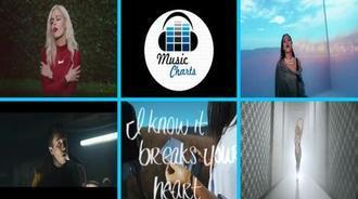 公告牌音乐排名前50歌曲——2016年10月