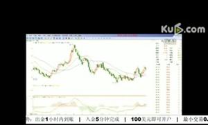 黄金价格走势图之房地产的影响