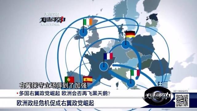 欧洲衰落 右翼崛起!保守势力占上风未来走势如何?