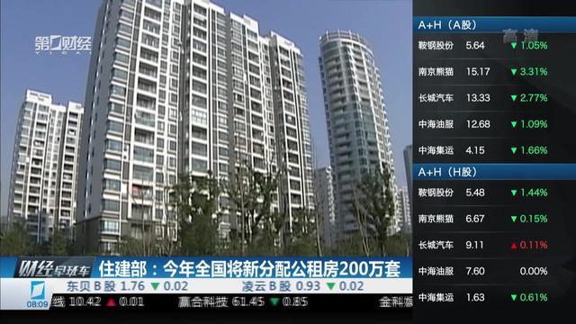 住建部:今年全国将新分配公租房200万套
