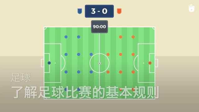 了解足球比赛的基本规则