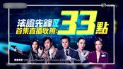 《法证先锋Ⅳ》首播收视高达33点,打破8年记录!梅小青复出有望?