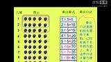 小学数学微课《数松果(5的乘法口诀)》 (凤凰小学 张琪)-小学数学二年级微课