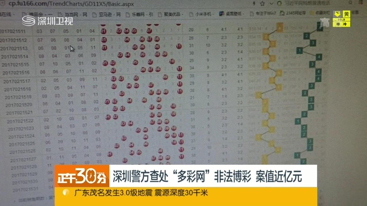 """深圳警方查处""""多彩网""""非法博彩 案值近亿元"""