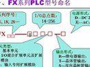 02 三菱PLC简介(www.shpin68.com)