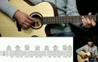 《成都》赵雷吉他弹唱教学C调简单版 酷音小伟吉他教学自学教程