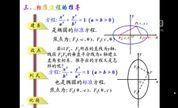 高中数学微课《椭圆的标准方程》孙利明
