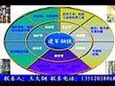 天津45#圆钢┋45#圆钢┋45#圆钢┋45#圆钢┋45#圆钢┋45#圆钢