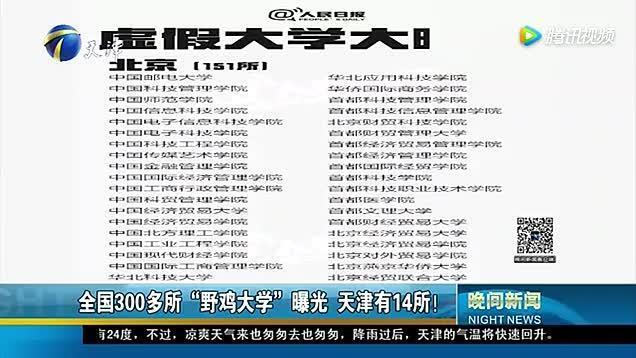 """曝光视频!人民日报公布全国381所""""野鸡大学"""""""