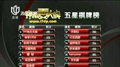 8月30日五星棋牌榜最新排名