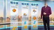 紧急!北方剧烈降温!中央气象台:未来4天10月3-6日天气预报