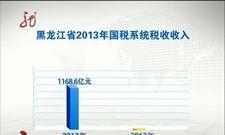 [全省新闻联播]黑龙江省2013年税收创历史新高