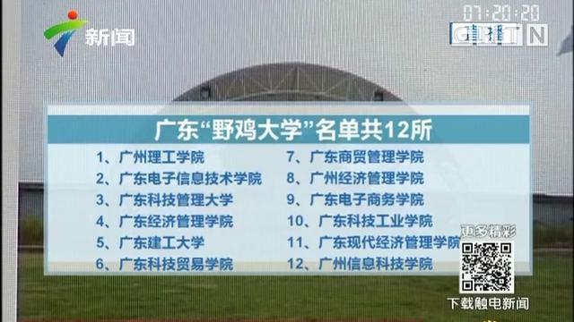 """全国381所""""野鸡大学""""曝光 广东有12所"""