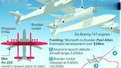 独家!世界上最大连体飞机可以发射导弹完成首飞,你敢坐么