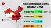 3月1日全国疫情最新进展:31省区市新冠肺炎79824例,新增573例