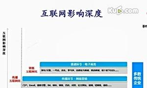 董明珠+马云>雷军?互联网时代的商业模式创新0410
