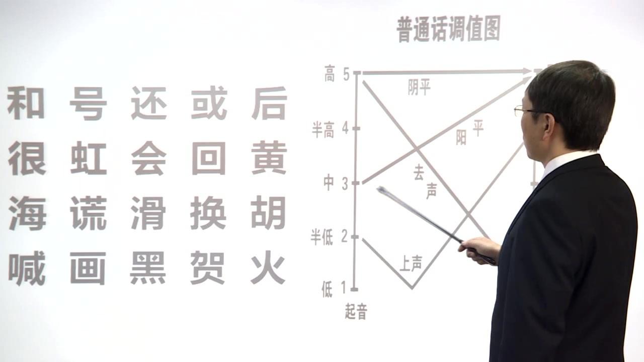 《普通话训练宝典》视频版第12集声母h