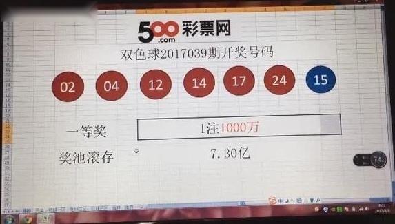 500彩票网专家团队:双色球17040期号码分析(视频)