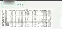 超市会计线上学习_会计科目实操_会计手工做账全套表格