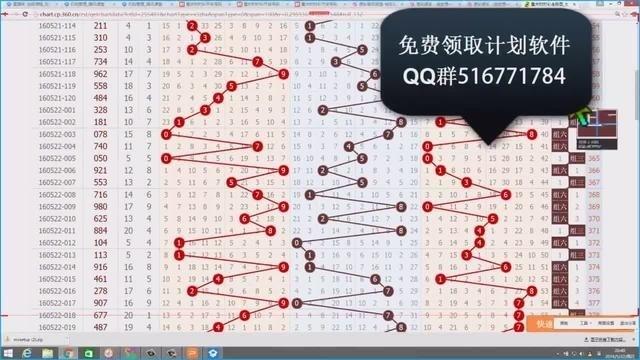 视频解析 玩重庆时时彩大部分人都会犯的错
