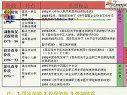 社会保障与福利政策10-视频教程-上海交大-到www.Daboshi.com—在线播放—优酷网,视频高清在线观看