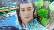 《蜀山战纪》片尾曲《我就是我》叶祖新 黄世超 杨世瀚 张思帆