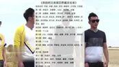 网曝《奔跑吧兄弟4》嘉宾名单 baby鹿晗将退出