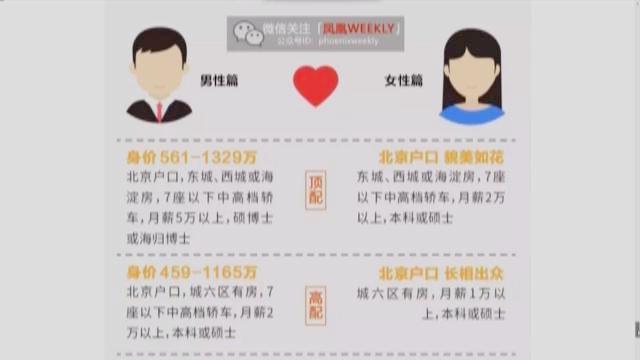 中国式相亲鄙视链 京籍京户是标准