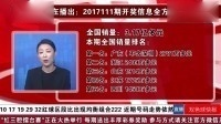 《双色球快报》第2017112期