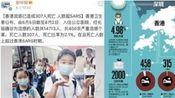 夏日流感香港爆发已经数百人死亡,深圳最高预警,什么情况?