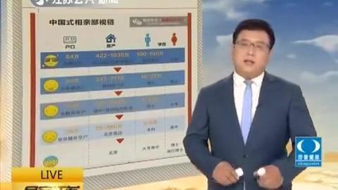 中国式相亲鄙视链:北京户口可轻度残疾