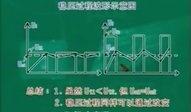 开关电源原理与维修5.flv